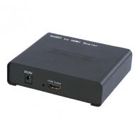 Scart naar HDMI converter