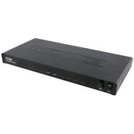 HDMI splitter 2 naar 8 poorts